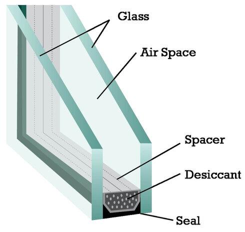 شیشه دو جداره
